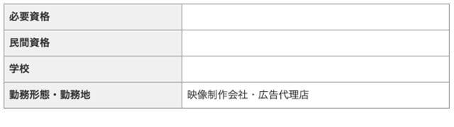 映像(CM・営業)