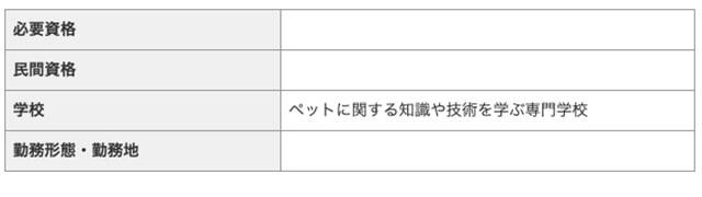 雑貨(プロダクトデザイナー)