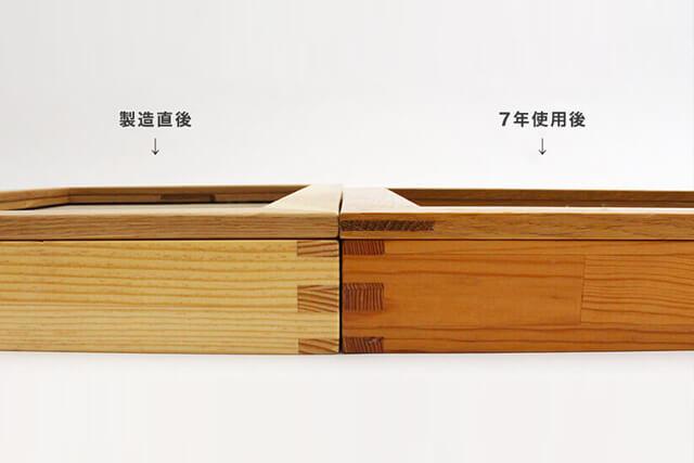 がりがりボードの製造直後と7年使用後の比較