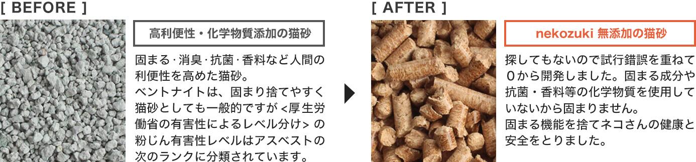 無添加の猫砂