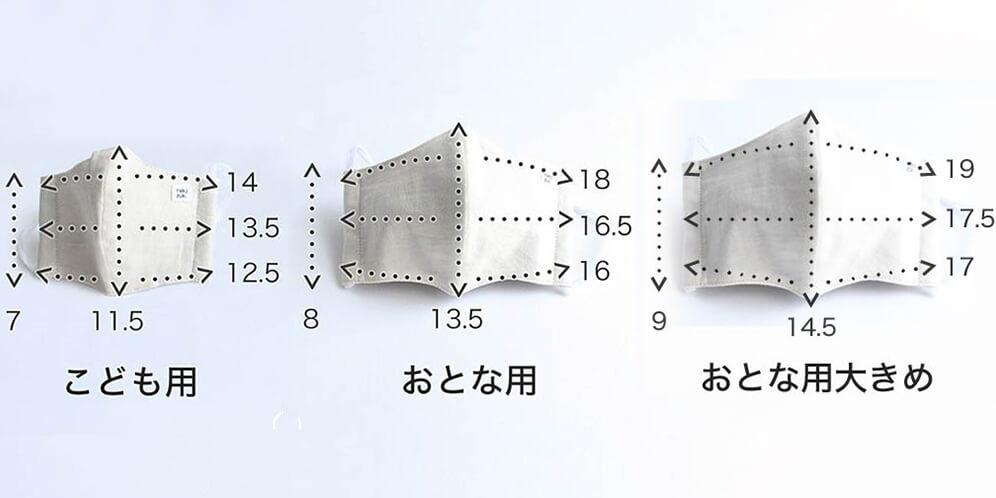 立体マスクのサイズ